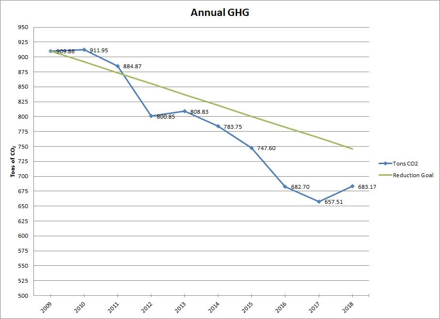 annual_ghg.jpg