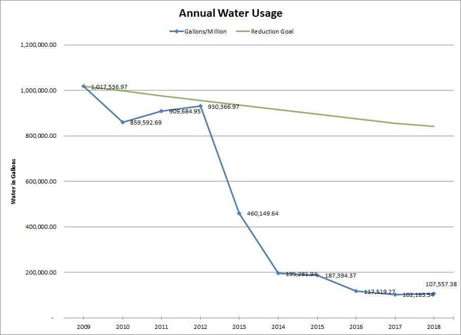 annual_water.jpg